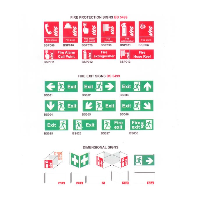 Which Fire Escape Signs Quick Guide To Bs En Iso 7010