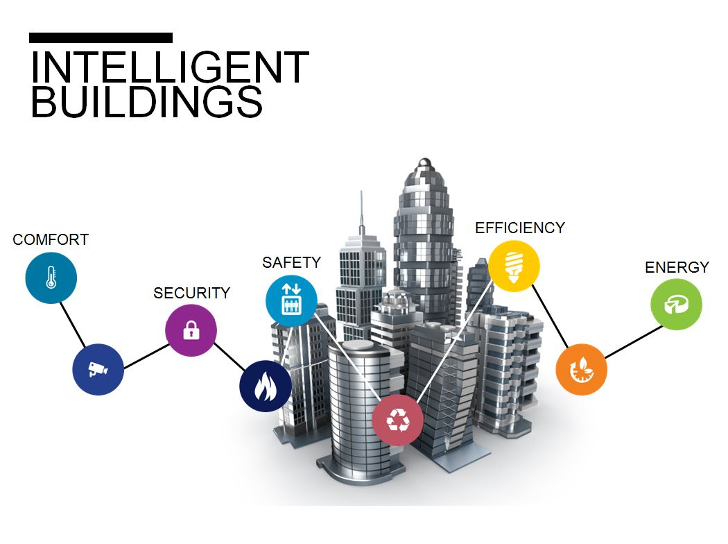 intelligent buildings UTC