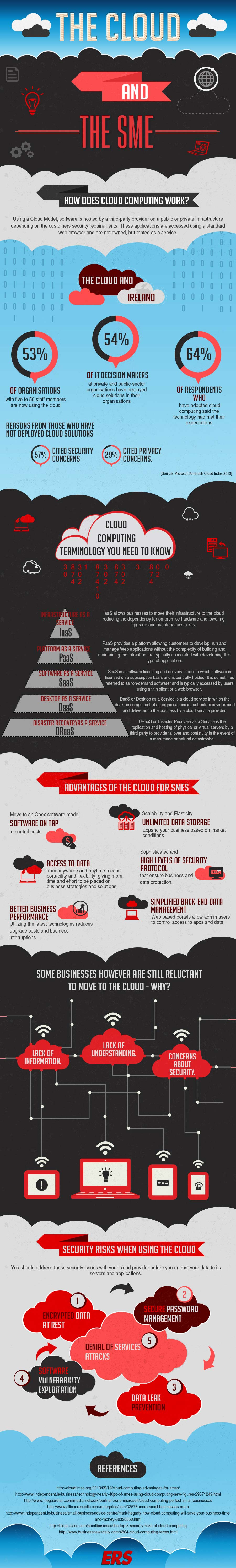 The-Cloud-and-the-SME